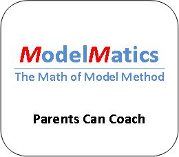 ModelMatics Course Logo