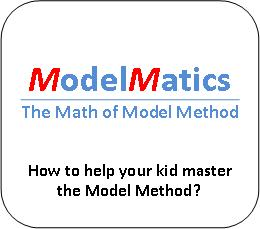 ModelMatics Seminar for Parents