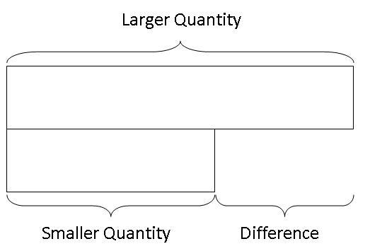 comparison-concept-004