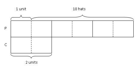 constant-quantity-concept-004
