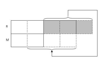 constant-total-concept-008