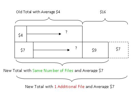 model-method-questions-and-answers-473