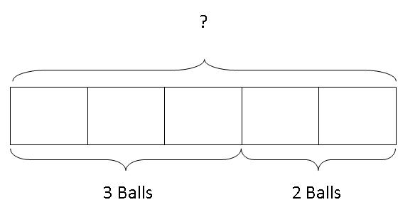 part-whole-concept-002