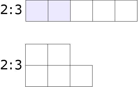 Problem solving in csc exam image 2