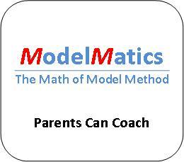 ModelMatics Course Logo