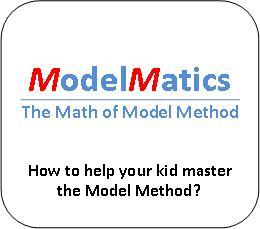 ModelMatics Seminar Logo