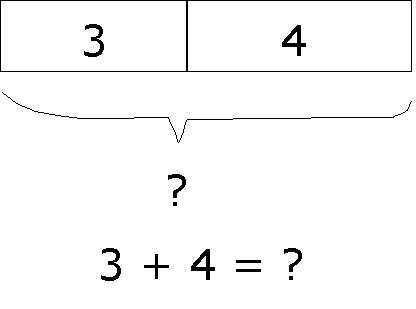 how to draw an x in math