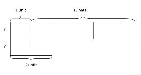 constant-quantity-concept-003