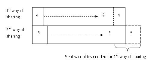 model-method-questions-and-answers-156
