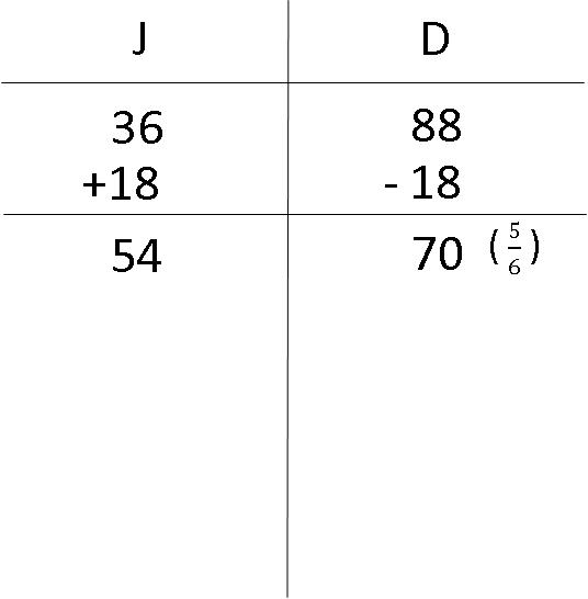 model-method-questions-and-answers-non74