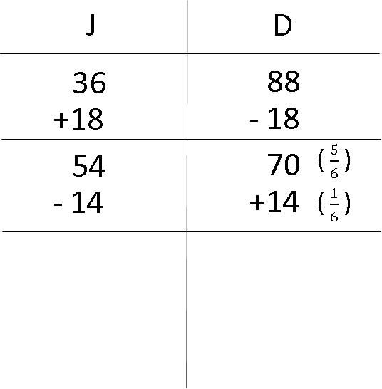 model-method-questions-and-answers-non75