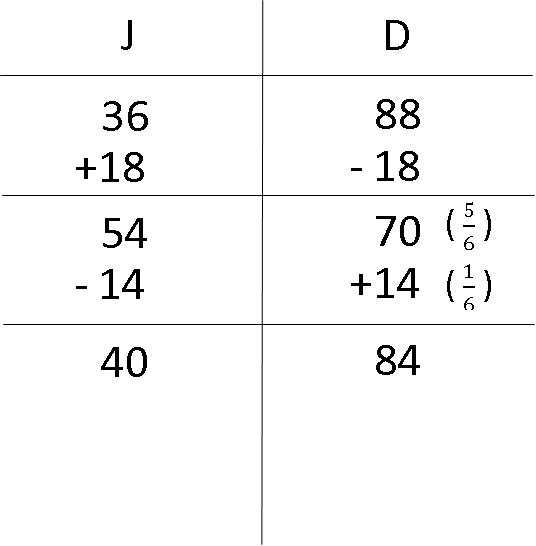 model-method-questions-and-answers-non76