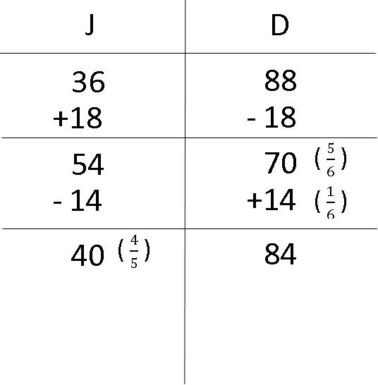 model-method-questions-and-answers-non77
