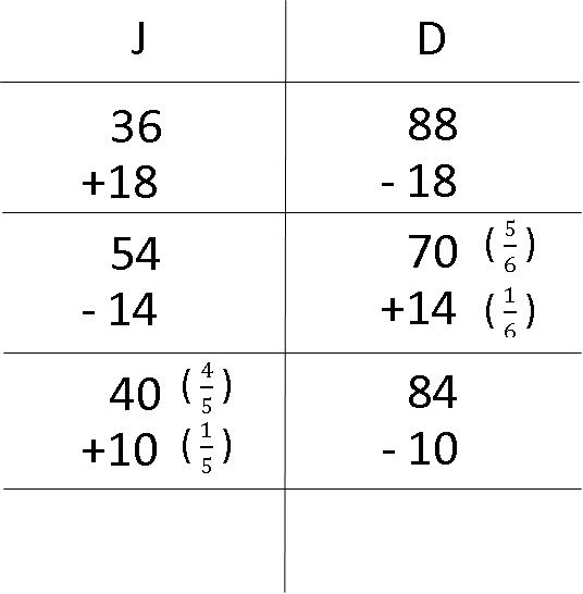 model-method-questions-and-answers-non78