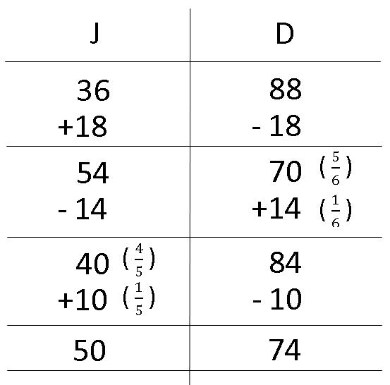 model-method-questions-and-answers-non79
